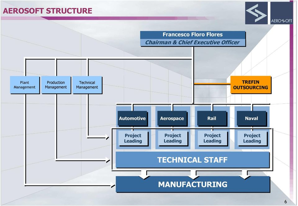 TREFIN OUTSOURCING Automotive Aerospace Rail Naval Project Leading