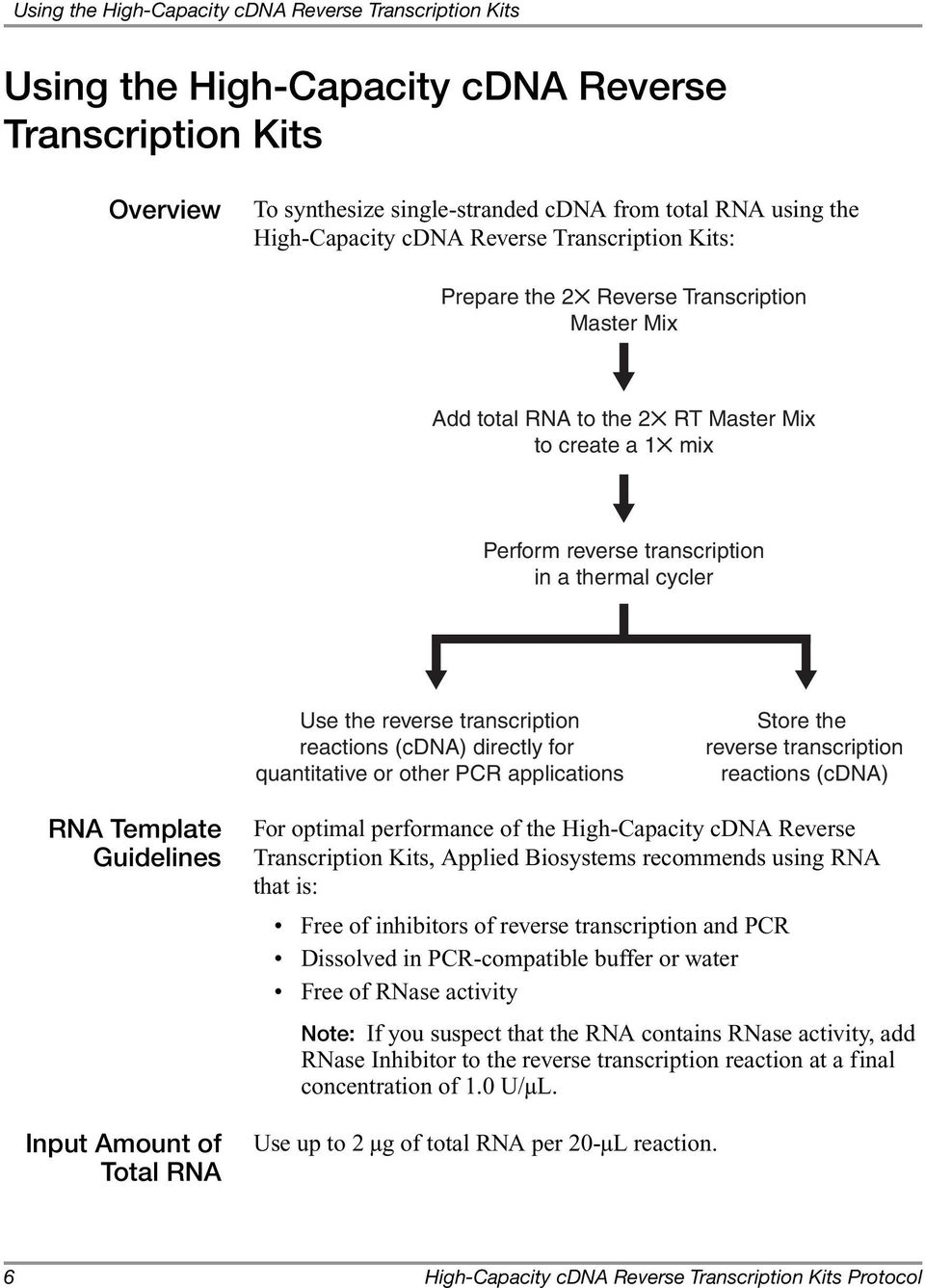 transcription reactions (cdna) directly for quantitative or other PCR applications Store the reverse transcription reactions (cdna) RNA Template Guidelines Input Amount of Total RNA For optimal