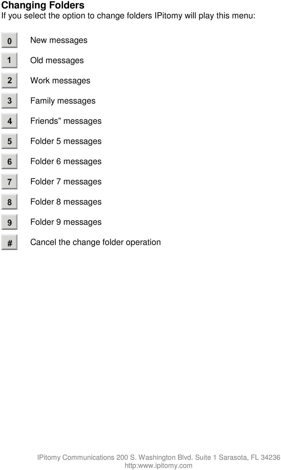 messages Friends messages Folder 5 messages Folder 6 messages Folder 7