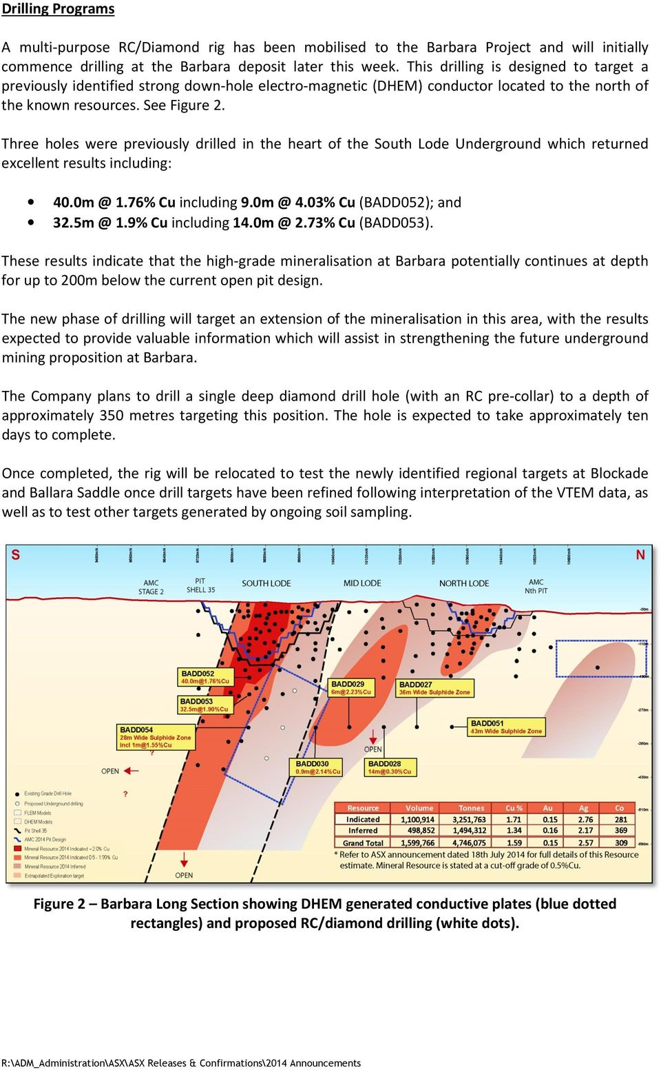Three holes were previously drilled in the heart of the South Lode Underground which returned excellent results including: 40.0m @ 1.76% Cu including 9.0m @ 4.03% Cu (BADD052); and 32.5m @ 1.