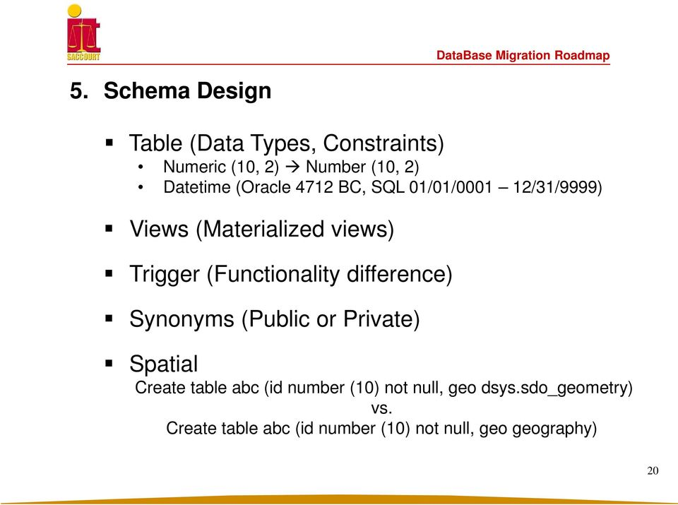 (Functionality difference) Synonyms (Public or Private) Spatial Create table abc (id