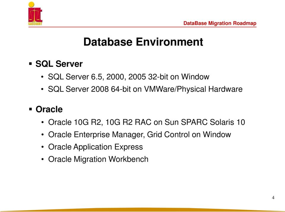 Hardware Oracle Oracle 10G R2, 10G R2 RAC on Sun SPARC Solaris 10 Oracle
