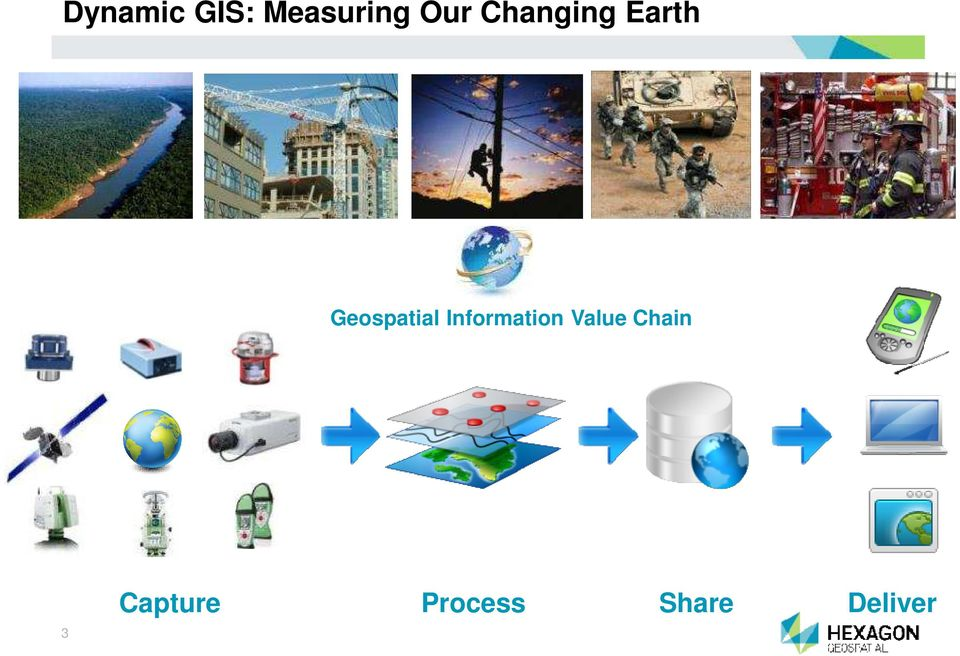 Information Value Chain 3