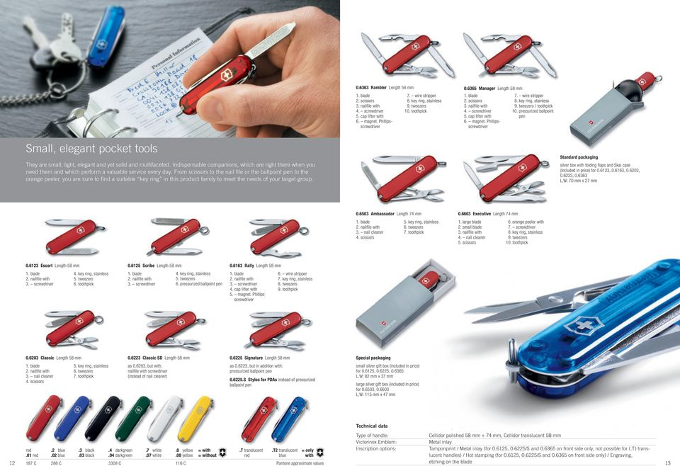 pressurized ballpoint pen Small, elegant pocket tools They are small, light, elegant and yet solid and multifaceted.