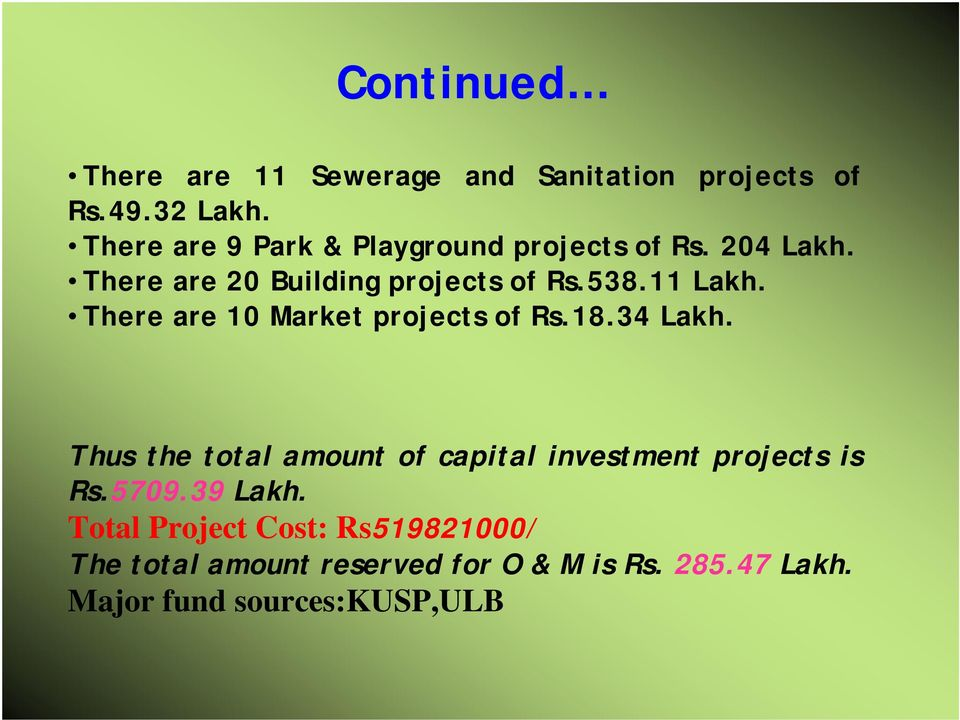 11 Lakh. There are 10 Market projects of Rs.18.34 Lakh.