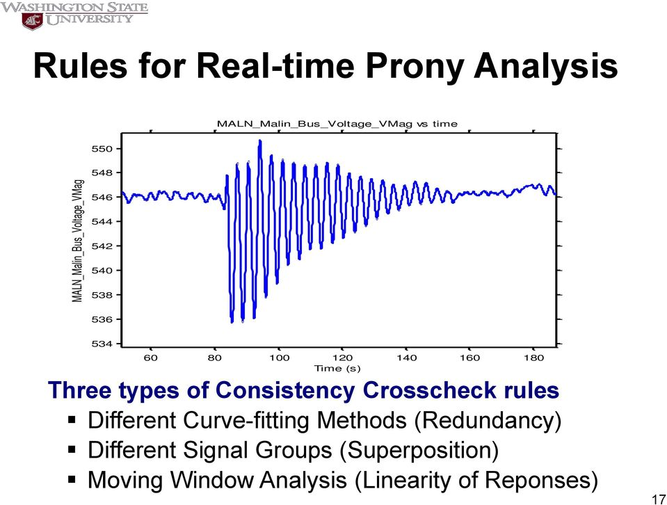 140 160 180 Time (s) Three types of Consistency Crosscheck rules Different