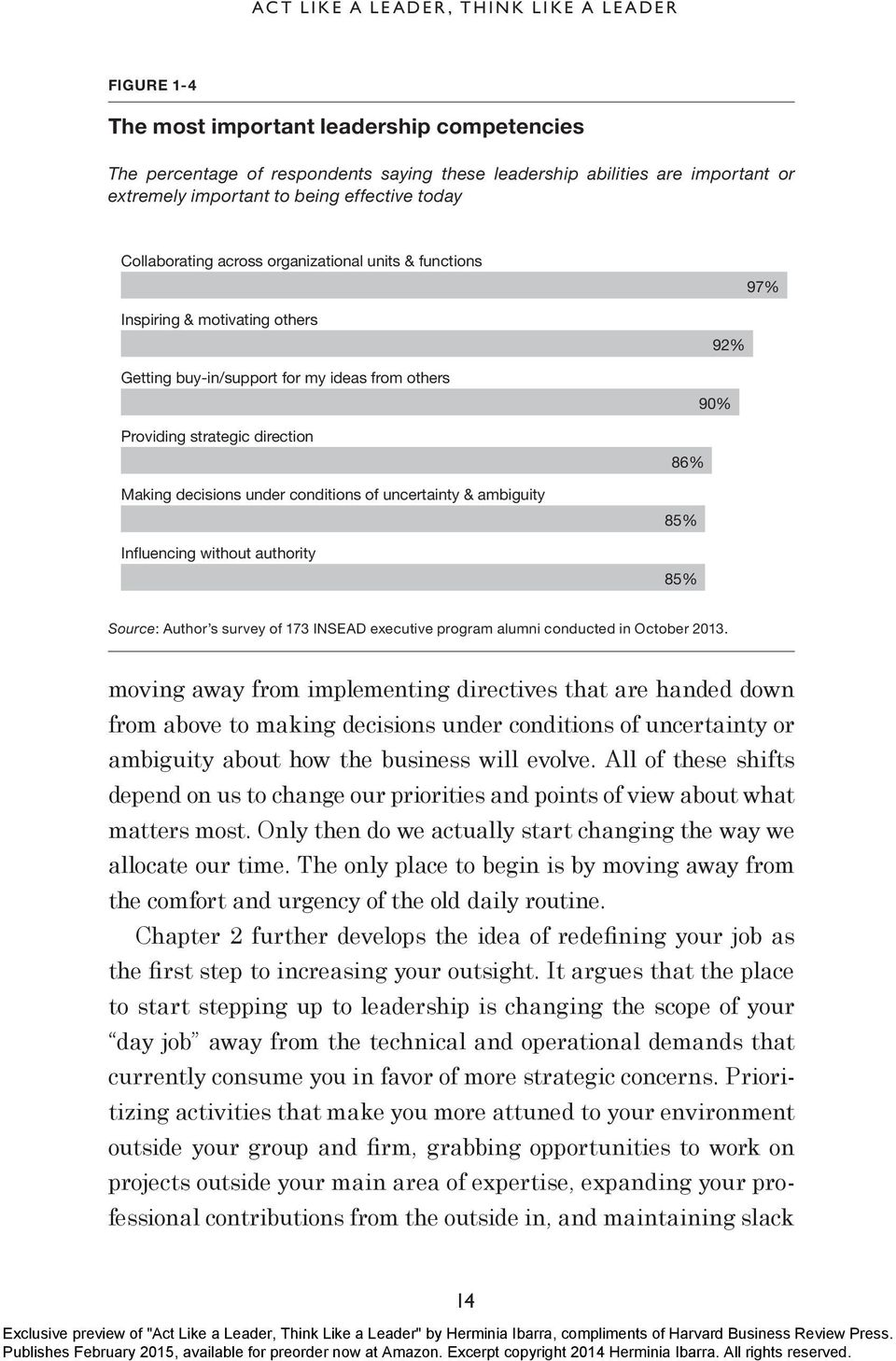 decisions under conditions of uncertainty & ambiguity Influencing without authority 92% 90% 86% 85% 85% Source: Author s survey of 173 INSEAD executive program alumni conducted in October 2013.
