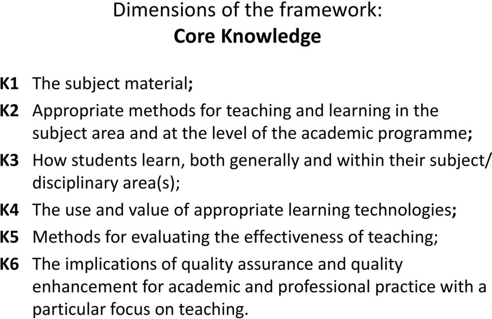 disciplinary area(s); K4 The use and value of appropriate learning technologies; K5 Methods for evaluating the effectiveness of