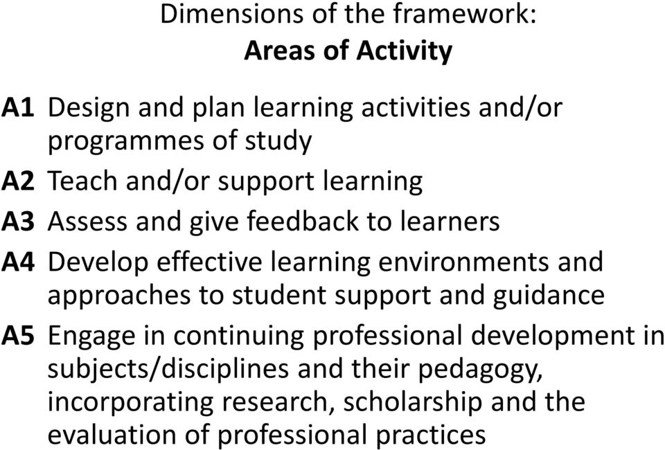 environments and approaches to student support and guidance A5 Engage in continuing professional development in