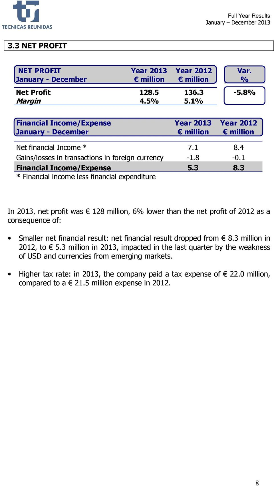 3 8.3 * Financial income less financial expenditure In 2013, net profit was 128 million, 6% lower than the net profit of 2012 as a consequence of: Smaller net financial result: net financial result