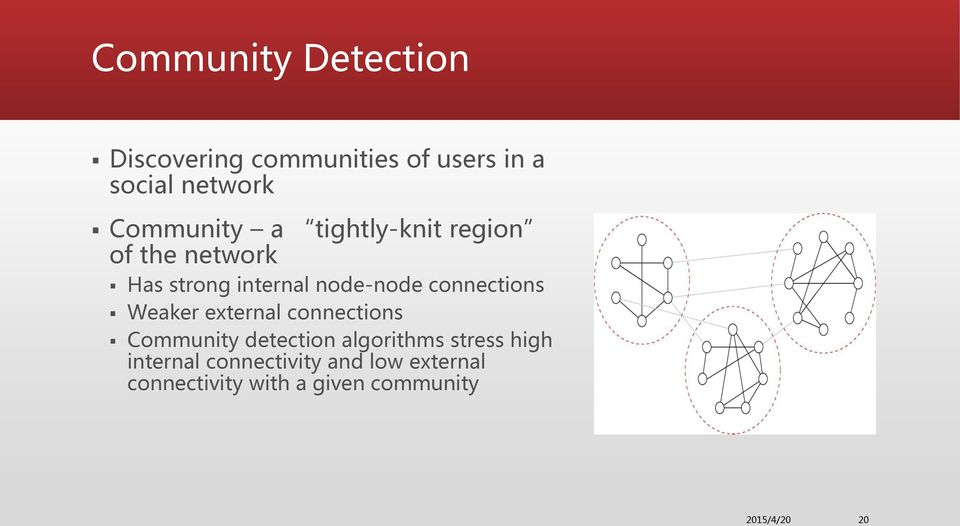 connections Weaker external connections Community detection algorithms stress