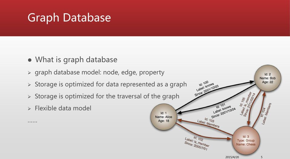 data represented as a graph Storage is optimized for