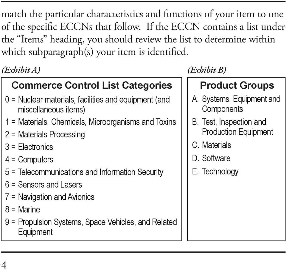 (Exhibit A) (Exhibit B) Commerce Control List Categories 0 = Nuclear materials, facilities and equipment (and miscellaneous items) 1 = Materials, Chemicals, Microorganisms and Toxins 2 = Materials