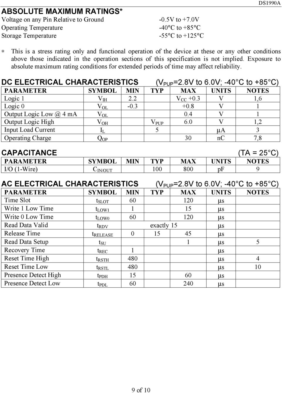 specification is not implied. Exposure to absolute maximum rating conditions for extended periods of time may affect reliability. DC ELECTRICAL CHARACTERISTICS (V PUP =2.8V to 6.