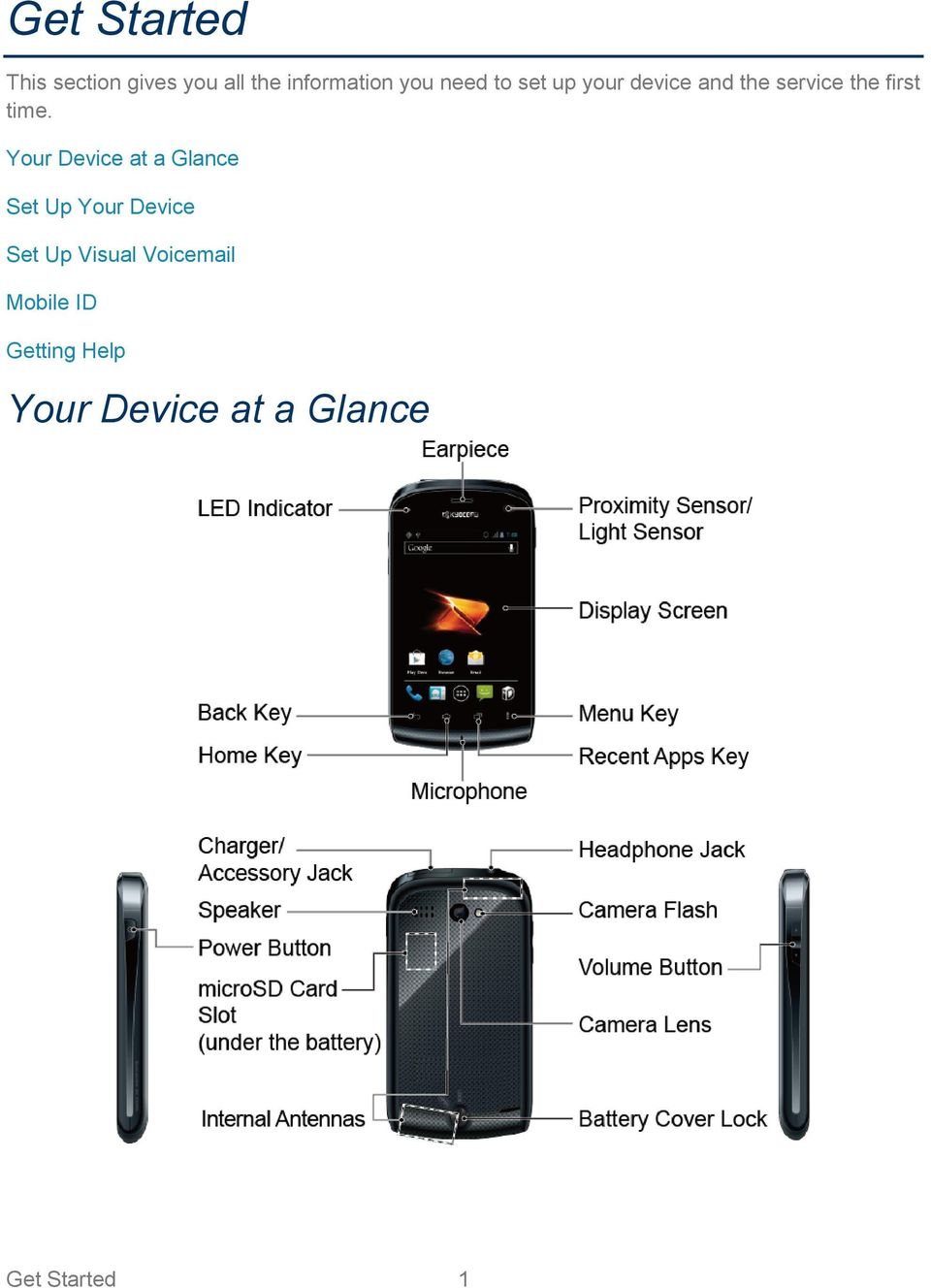 Your Device at a Glance Set Up Your Device Set Up Visual
