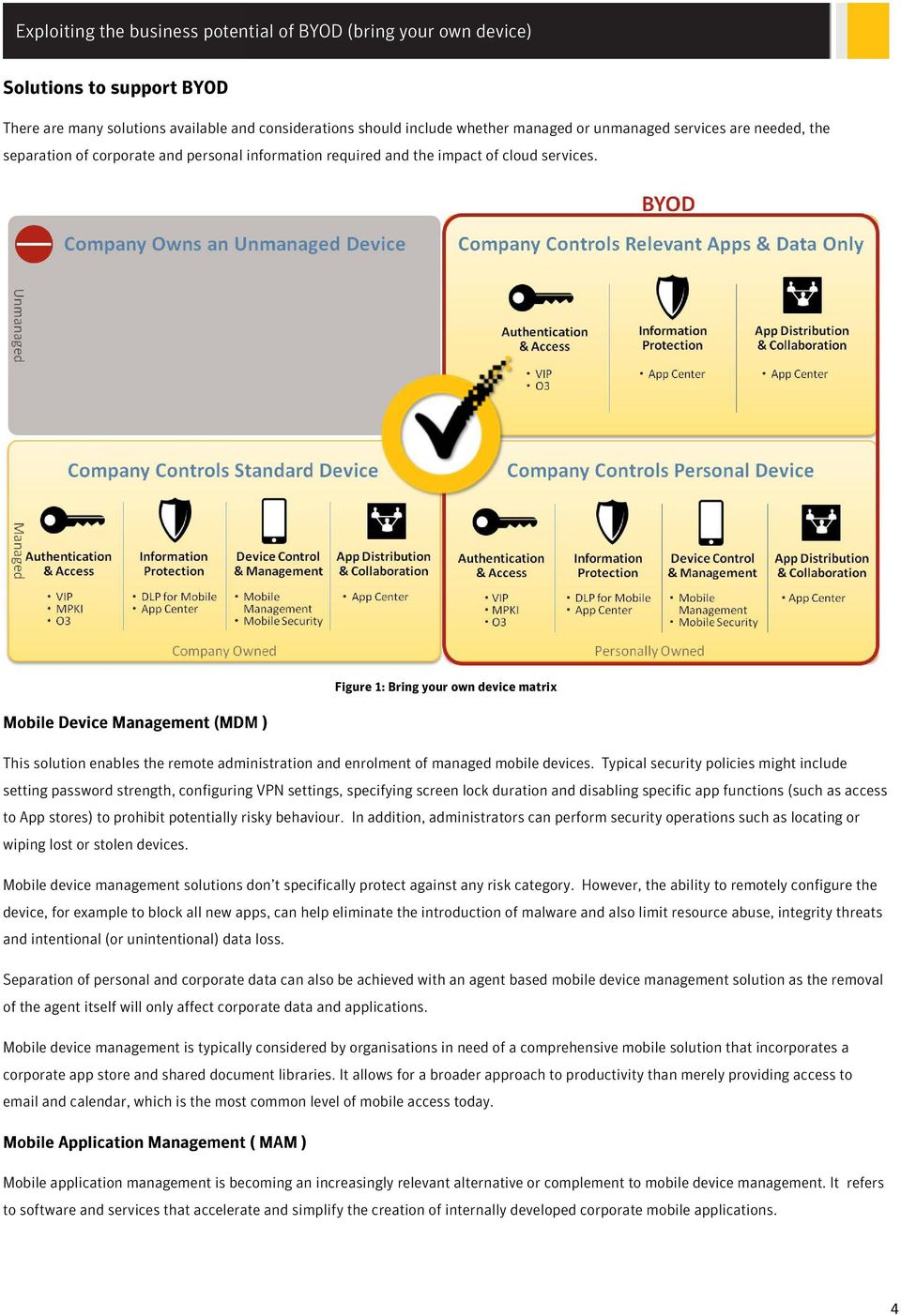 Mobile Device Management (MDM ) Figure 1: Bring your own device matrix This solution enables the remote administration and enrolment of managed mobile devices.