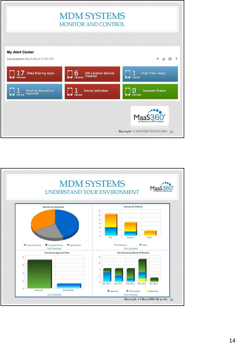 MDM SYSTEMS UNDERSTAND YOUR