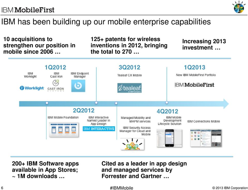 total to 270 Increasing 2013 investment 200+ IBM Software apps available in App Stores; ~ 1M