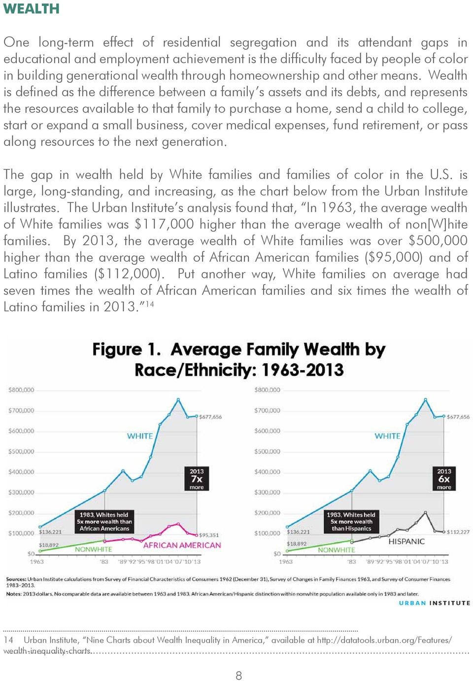 Wealth is defined as the difference between a family s assets and its debts, and represents the resources available to that family to purchase a home, send a child to college, start or expand a small