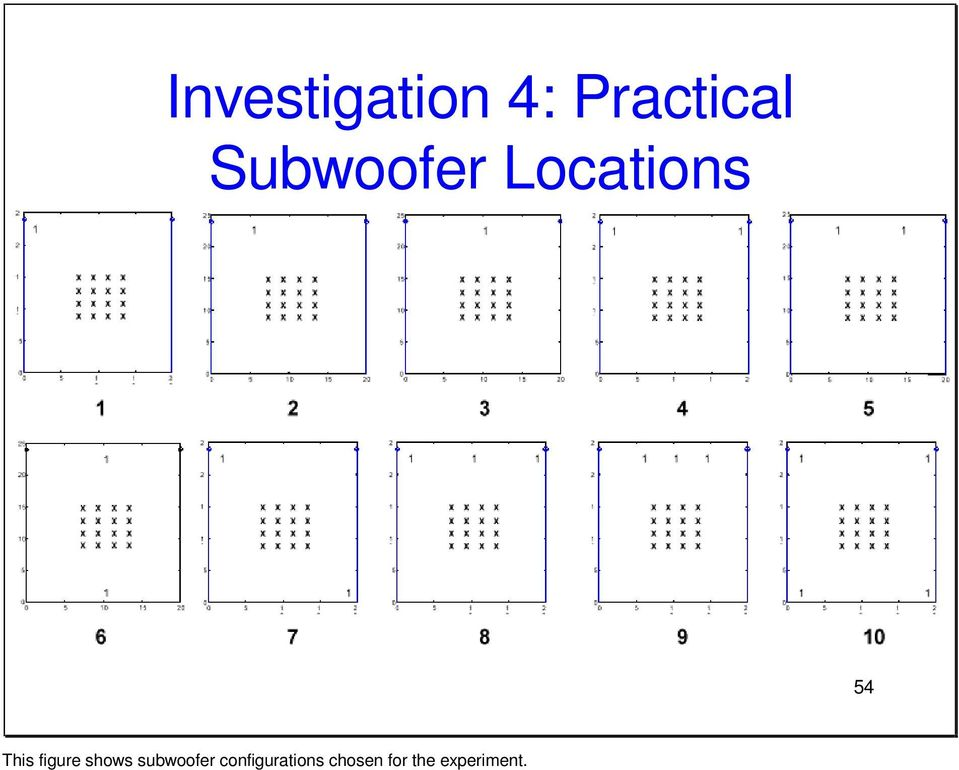 figure shows subwoofer
