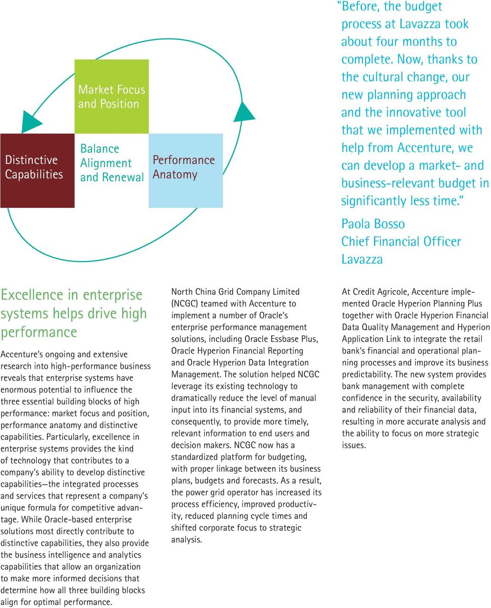 Innovation is a tool for improving the performance of an enterprise