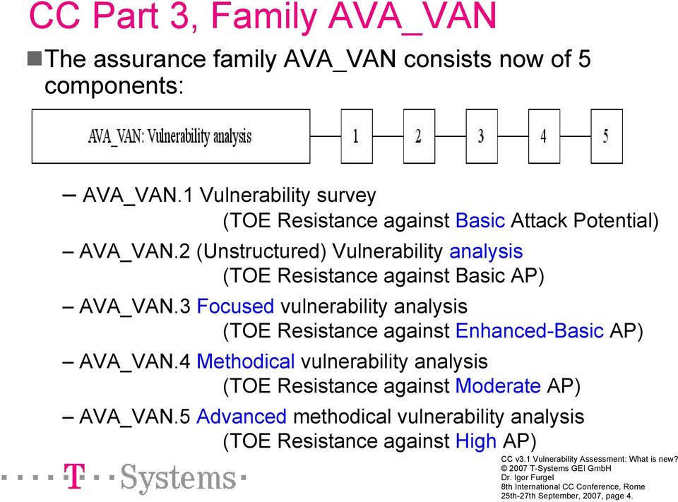 2 (Unstructured) Vulnerability analysis (TOE Resistance against Basic AP) AVA_VAN.