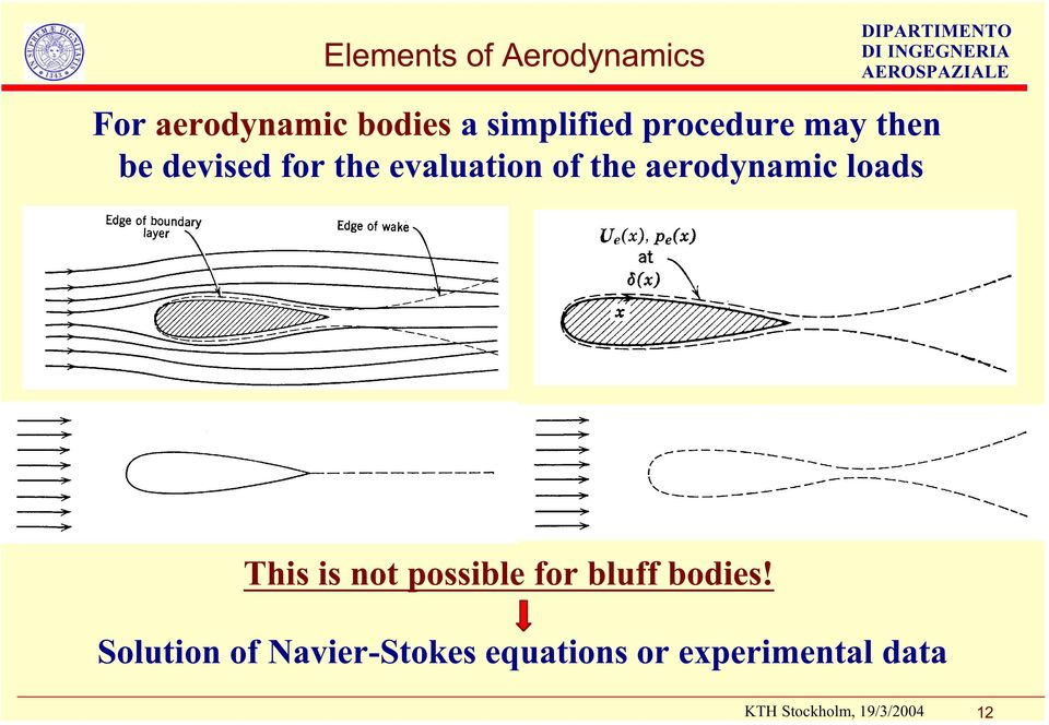 evaluation of the aerodynamic loads This is not possible