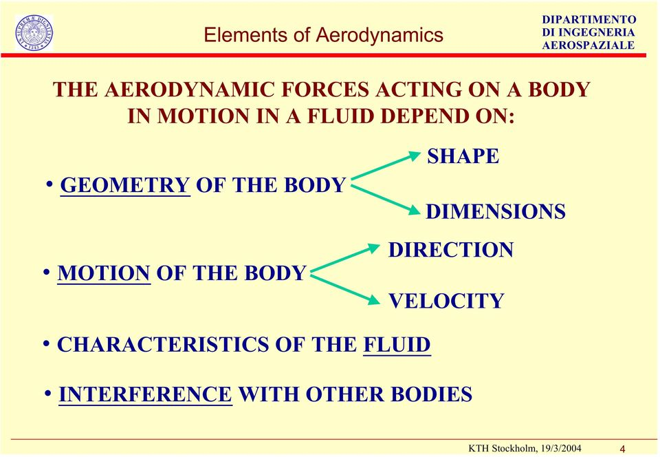 BODY MOTION OF THE BODY SHAPE DIMENSIONS DIRECTION