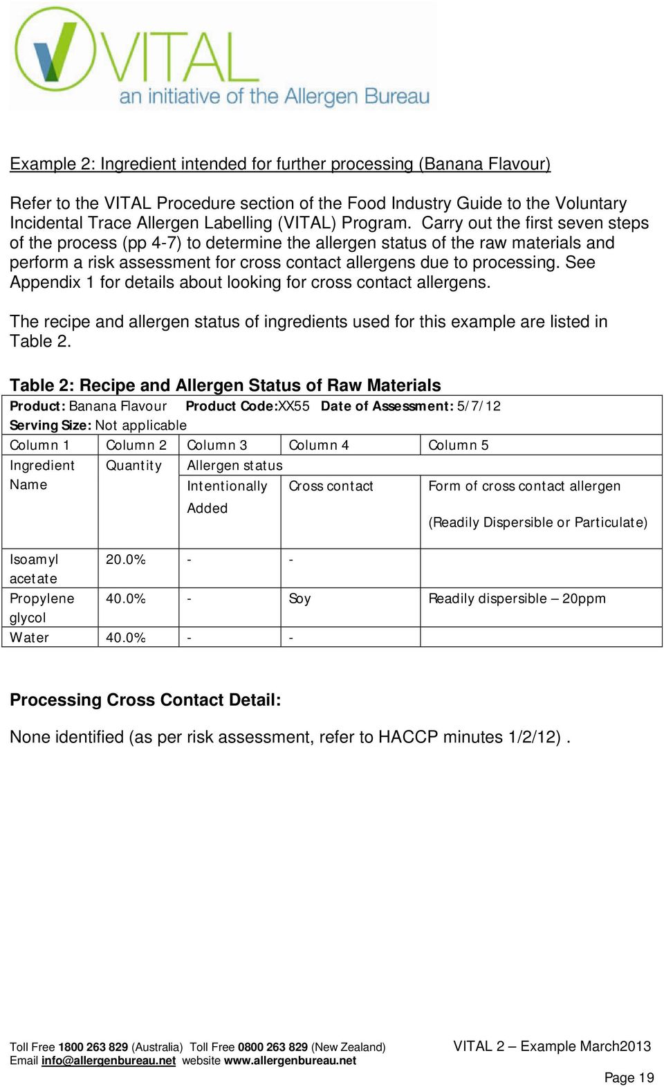 See Appendix 1 for details about looking for cross contact allergens. The recipe and allergen status of ingredients used for this example are listed in Table 2.