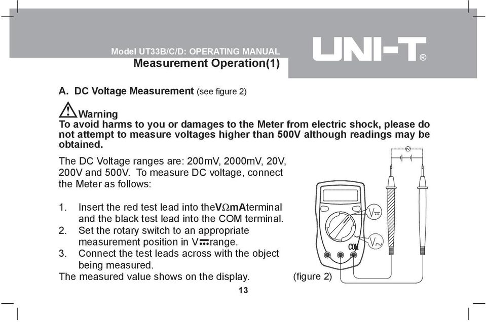 higher than 500V although readings may be obtained. The DC Voltage ranges are: 200mV, 2000mV, 20V, 200V and 500V.