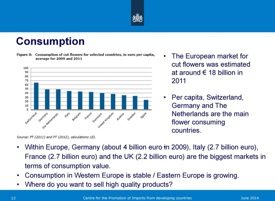 European market for tropical flowers and foliage