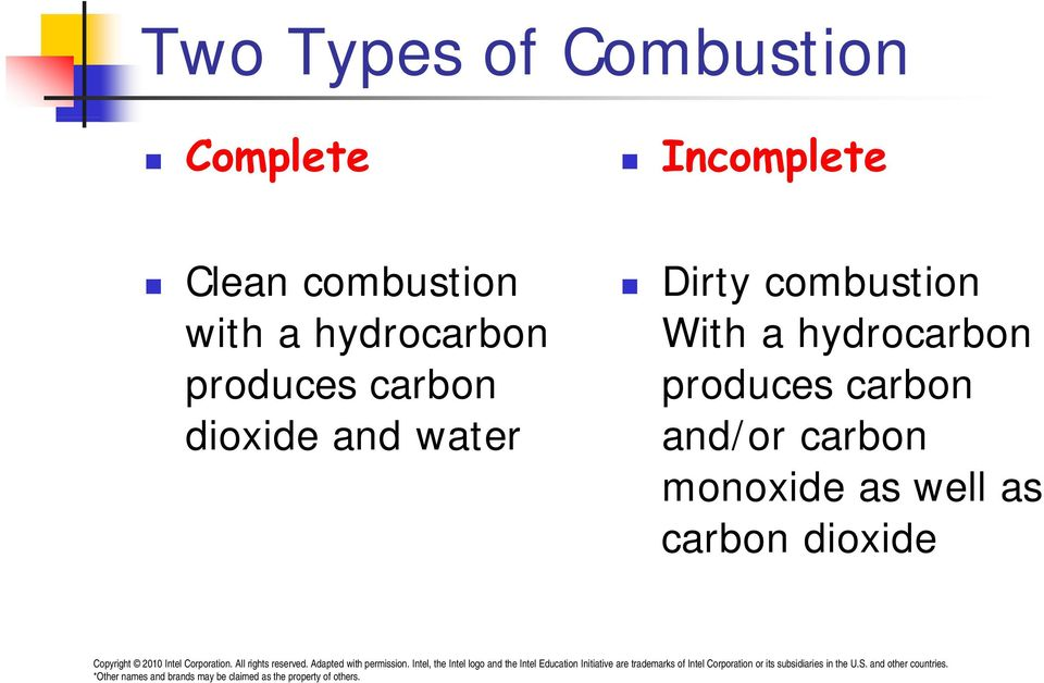 and water Dirty combustion With a hydrocarbon