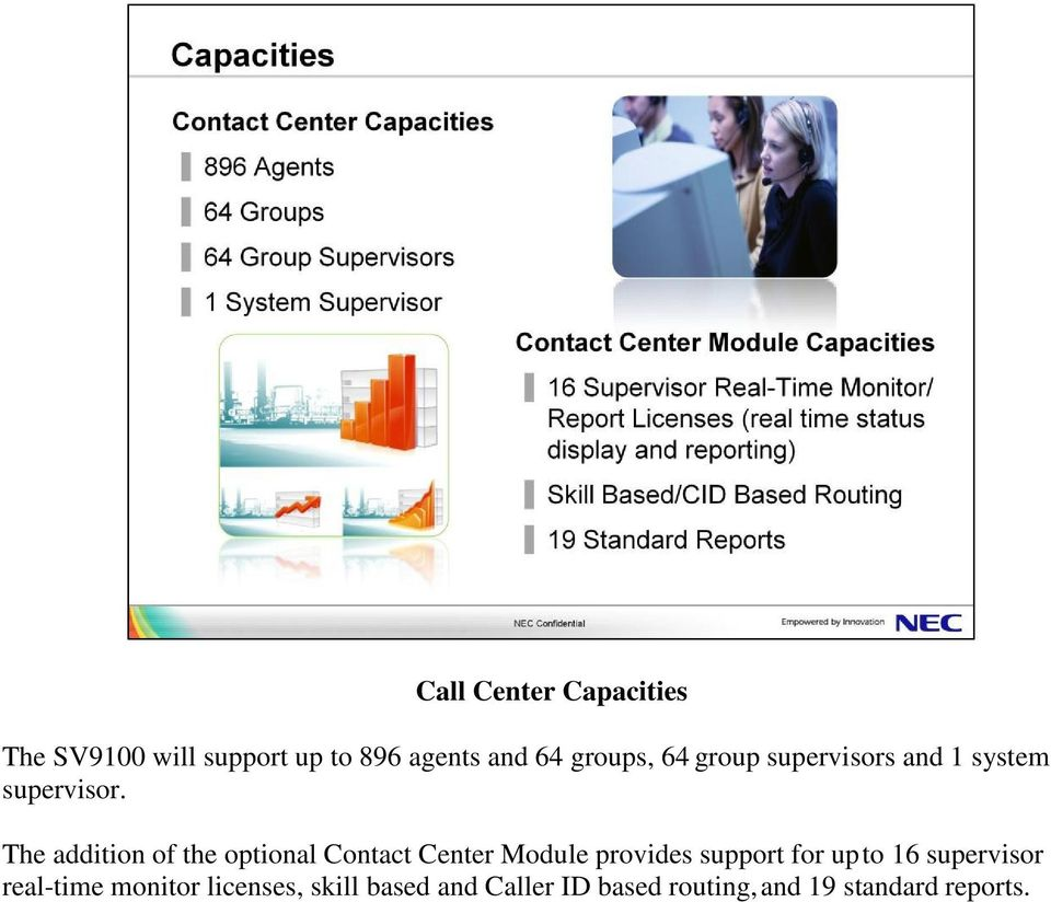 The addition of the optional Contact Center Module provides support for up to