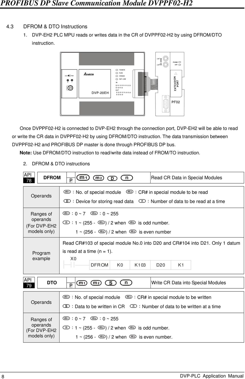 The data transmission between DVPPF02-H2 and PROFIBUS DP master is done through PROFIBUS DP bus. Note: Use DFROM/DTO instruction to read/write data instead of FROM/TO instruction. 2.