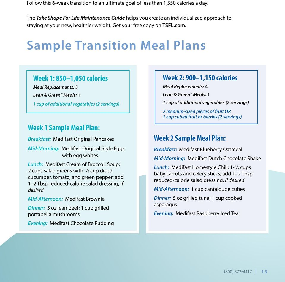 Sample Transition Meal Plans Week 1: 850 1,050 calories Meal Replacements: 5 Lean & Green Meals: 1 1 cup of additional vegetables (2 servings) Week 1 Sample Meal Plan: Breakfast: Medifast Original