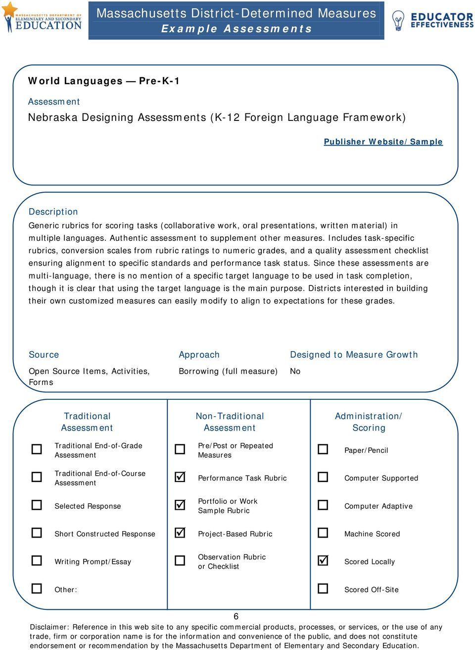 Includes task-specific rubrics, conversion scales from rubric ratings to numeric grades, and a quality assessment checklist ensuring alignment to specific standards and performance task status.