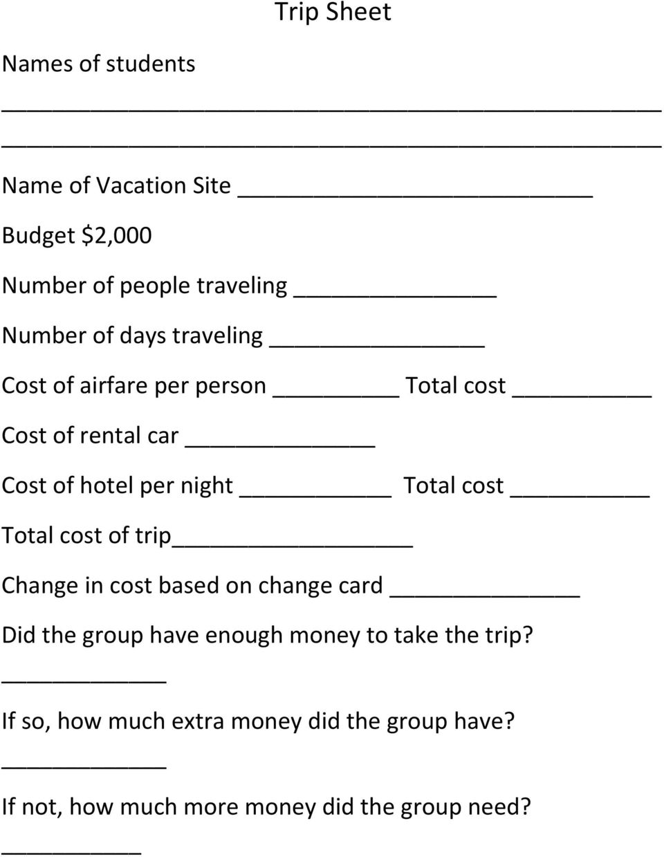 cost Total cost of trip Change in cost based on change card Did the group have enough money to take