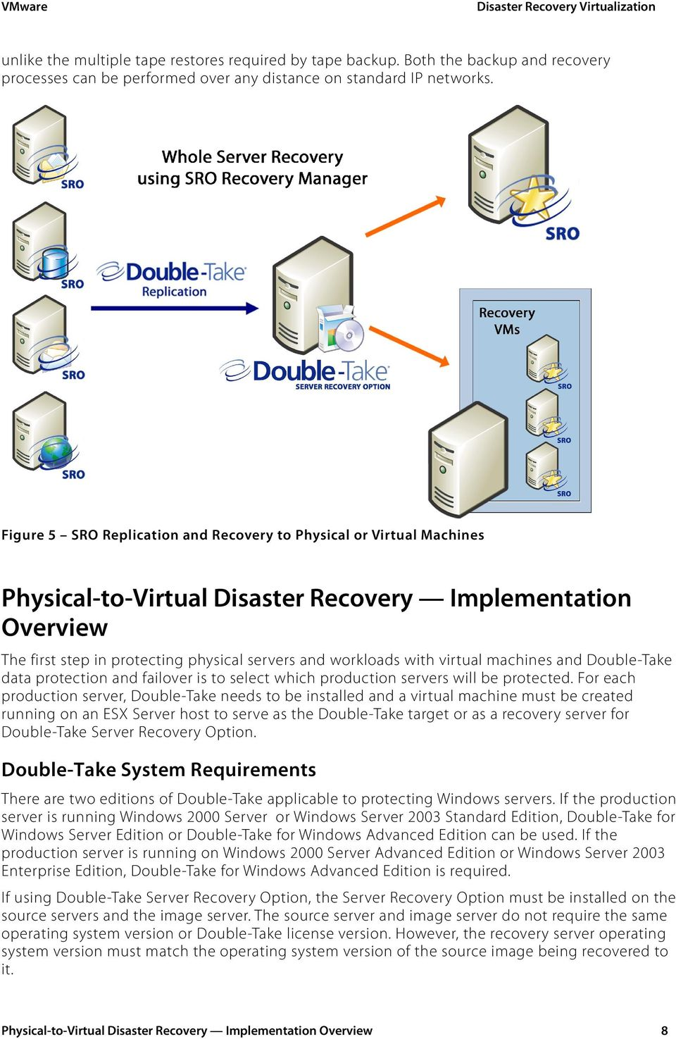 virtual machines and Double-Take data protection and failover is to select which production servers will be protected.