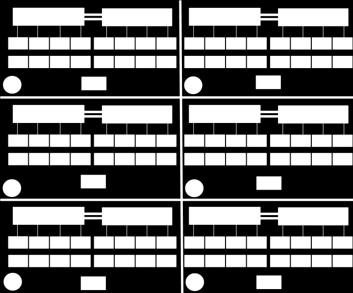 Figure 17 shows 6 different memory configurations with the DIMM capacities and the relative memory bandwidth performance of each configuration.