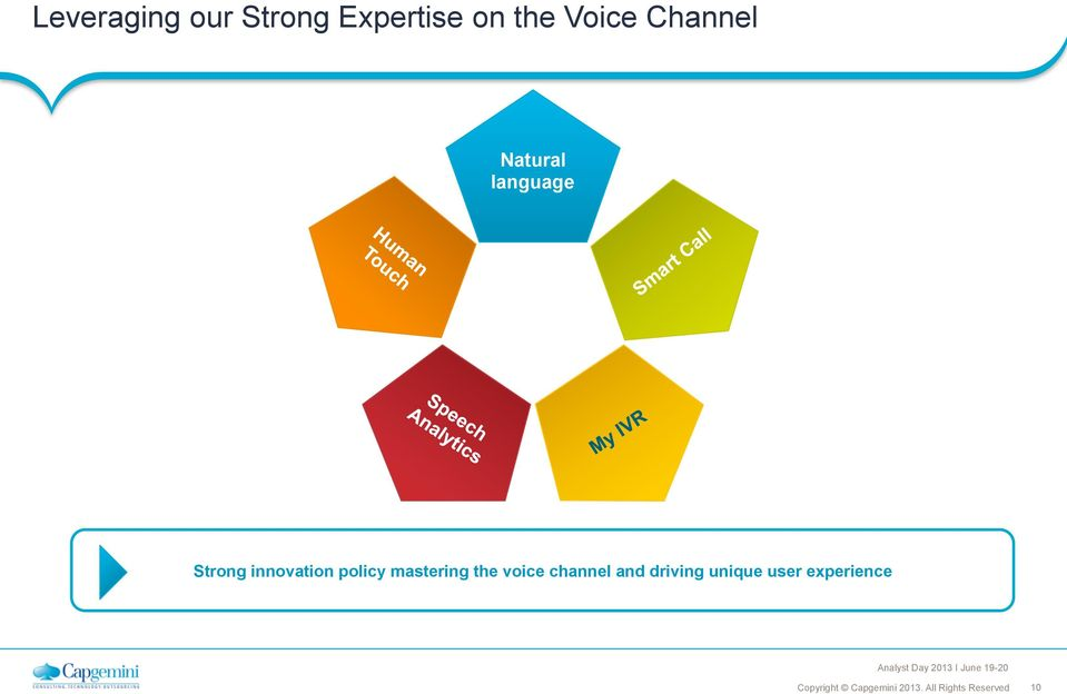 innovation policy mastering the voice