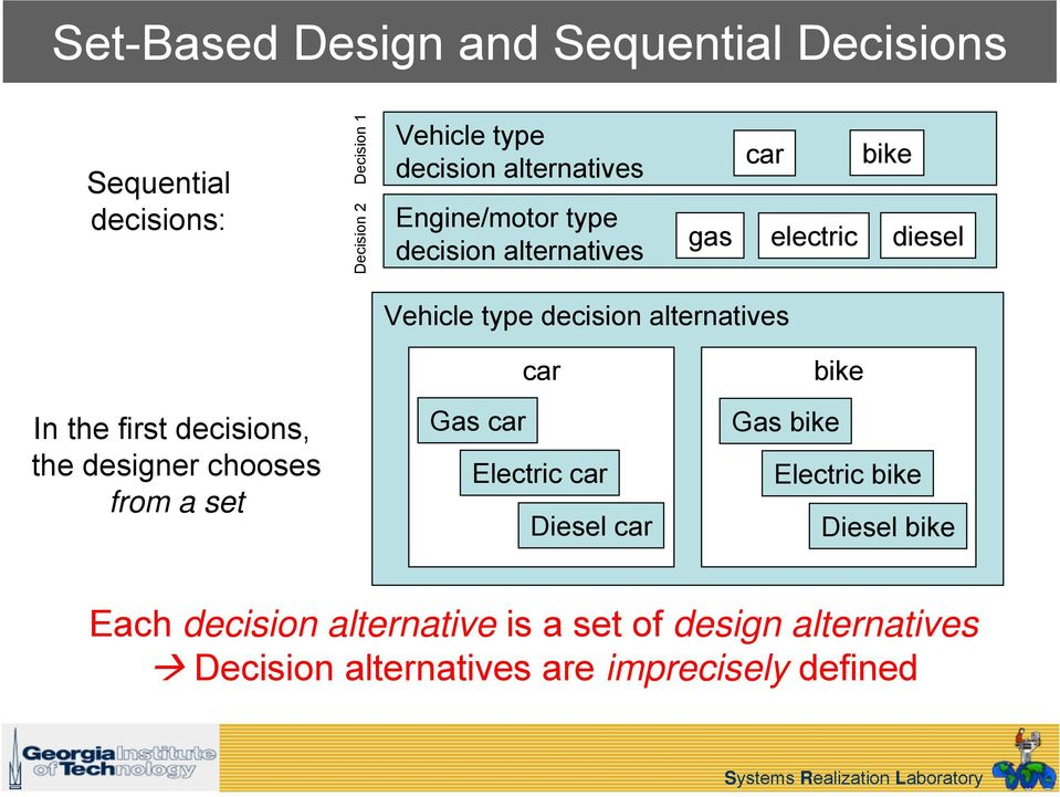 alternatives In the first decisions, the designer chooses from a set car Gas car Electric car Diesel car bike Gas