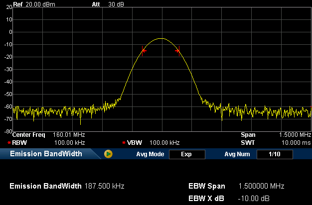 5. EBW Measure the bandwidth between two points on the signal which are
