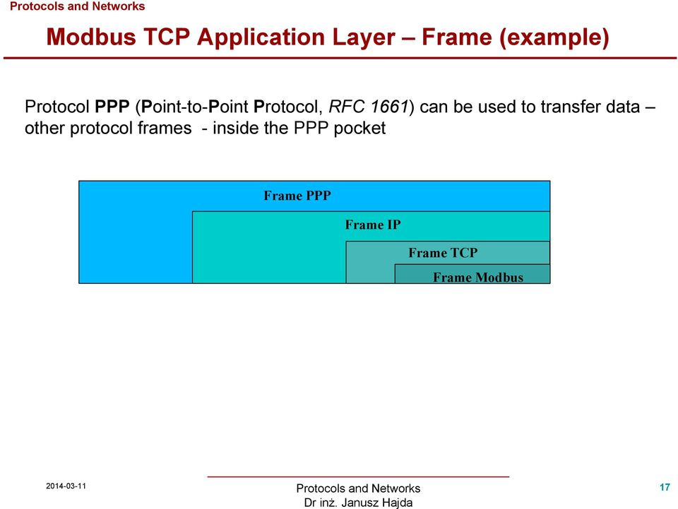 to transfer data other protocol frames - inside the