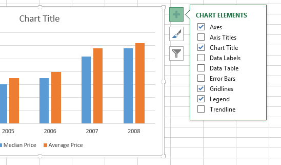 2015 Bow Valley College 10 Completing a Chart Now that the chart has been inserted onto the worksheet it can be completed with titles for the horizontal and vertical axes and a title for the chart.