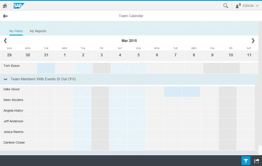 On a desktop or tablet, a period of 2 weeks is shown, whereas 1 week is displayed