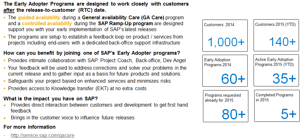 SAP CUSTOMER