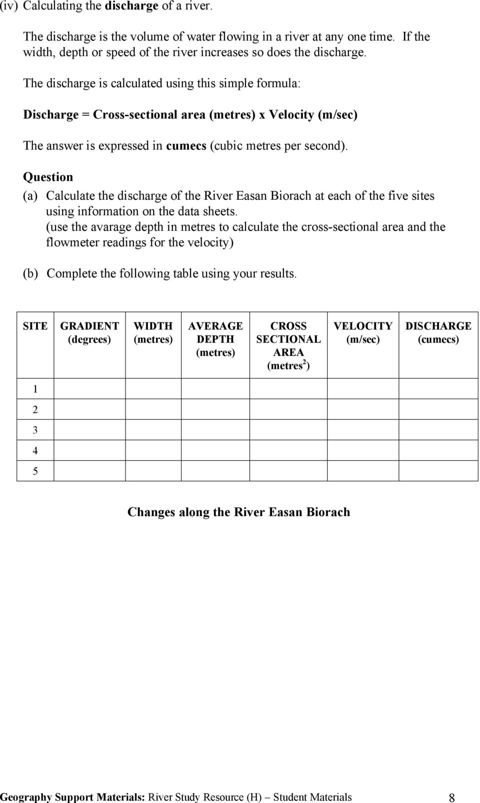 Question (a) Calculate the discharge of the River Easan Biorach at each of the five sites using information on the data sheets.