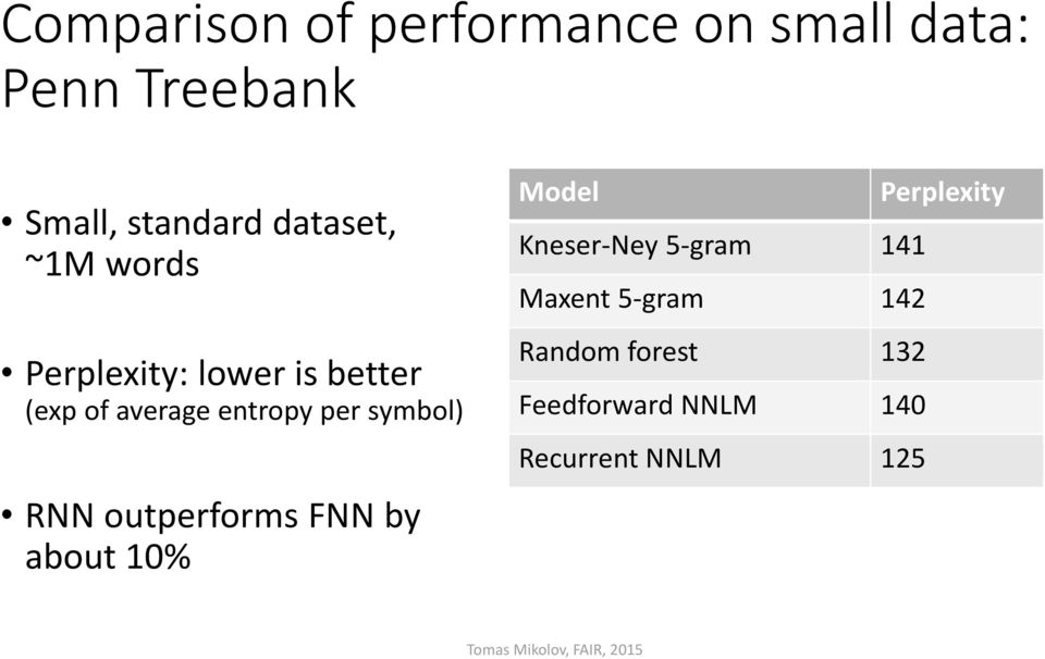 symbol) RNN outperforms FNN by about 10% Model Perplexity Kneser-Ney 5-gram