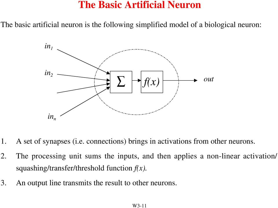 2. The processing unit sums the inputs, and then applies a non-linear activation/