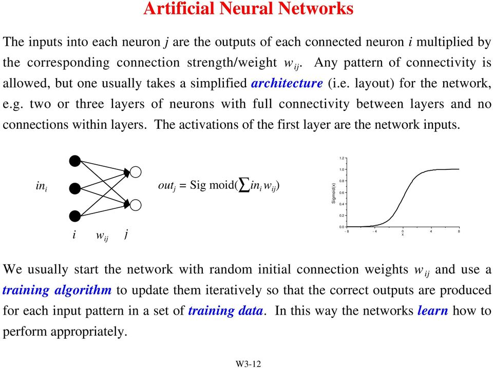 two or three layers of neurons with full connectivity between layers and no connections within layers. The activations of the first layer are the network inputs. 1.2 1.